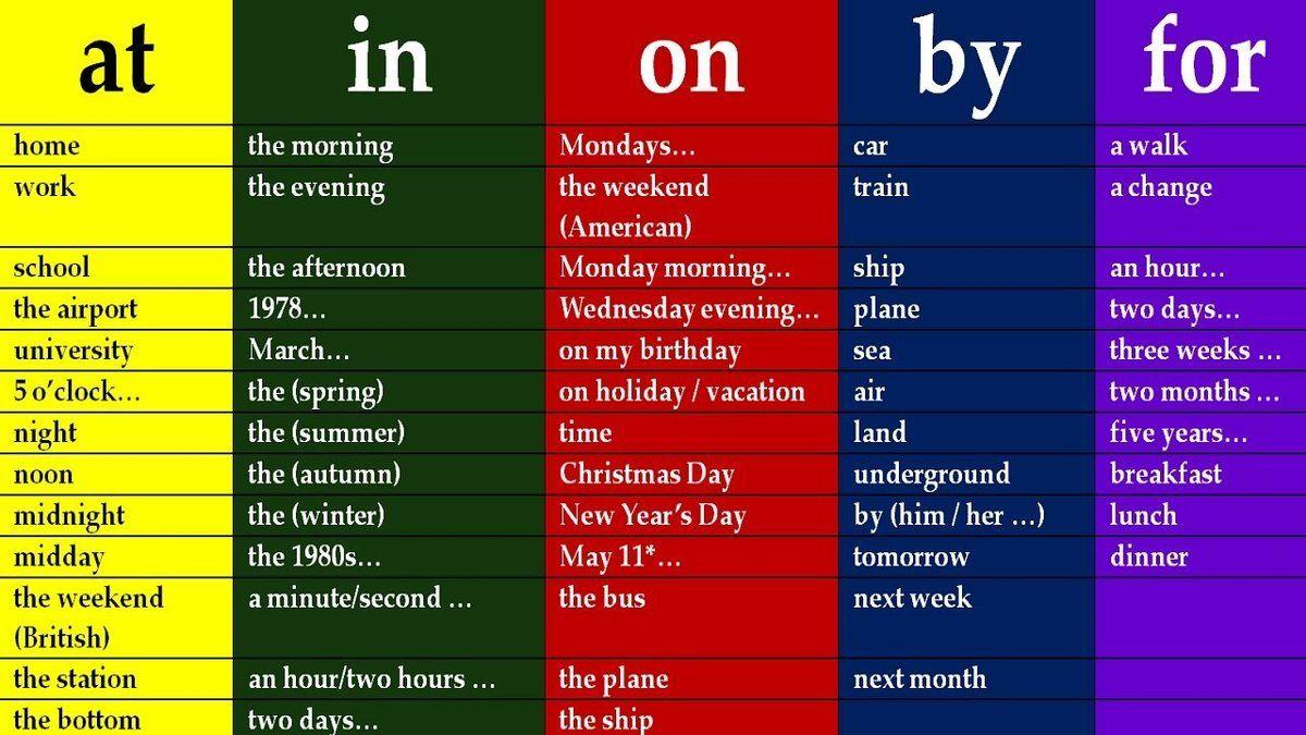 Выдуманные слова и понятия из английского языка